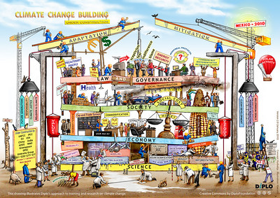 Climate Change Building - Version 2.0 (January 2010)
