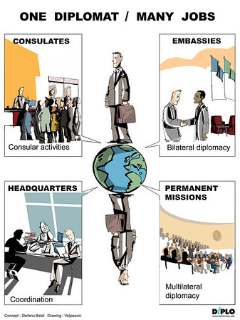 One Diplomat Many Jobs