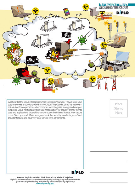 Postcard - Securing the cloud