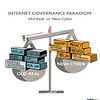 Internet governance paradigm