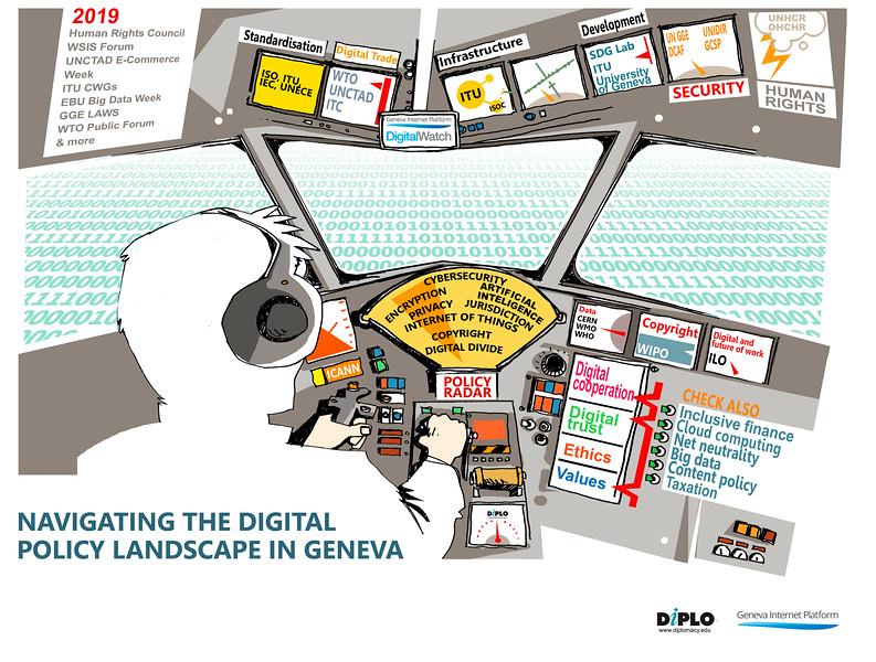 Navigating the digital policy landscape in Geneva