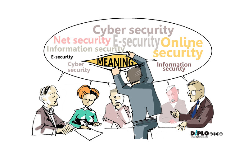 Context Cyber security