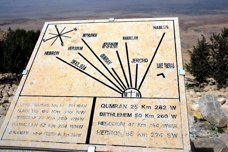 On the road to PETRA.. Distance marker, Hebron, Dead Sea, Jericho, Nablus, Bethlehem, Qumran, etal.