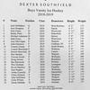 Boys Varsity Hockey: Dexter defeated Cushing 2-0 on November 28, 2018 at Dexter/Southfield in Brookline, Massachusetts.