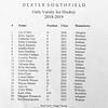 Girls Varsity Hockey: Southfield defeated Cushing 3-1 on February 15, 2019 at the Dexter-Southfield School in Brookline, Massachusetts.