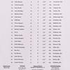 Boys Varsity Hockey: Nobles defeated Tabor 1-0 on December 9, 2015, at Noble & Greenough in Dedham, Massachusetts.