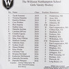 Girls Varsity Hockey: Harrington Invitational - St. Paul's defeated Williston 3-2 on December 17, 2017, at Noble & Greenough in Dedham, Massachusetts.