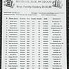 2020 Nobles-St. Sebastian's New Years Showcase: St. Sebastian's defeated Berkshire 7-0 on January 3, 2020 at St. Sebastian's in Needham, Massachusetts.