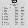 Boys Varsity Hockey: Milton defeated Thayer 4-3 on February 21, 2018, at the Canton Sports Plex in Canton, Massachusetts.