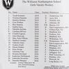 Girls Varsity Hockey: Harrington Invitational - St. Paul's defeated Williston 3-2 on December 17, 2017, at Noble & Greenough in Dedham, Massachusetts.