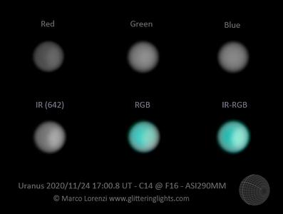 Uranus on November 24, 2020