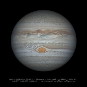 Jupiter on May 8, 2018