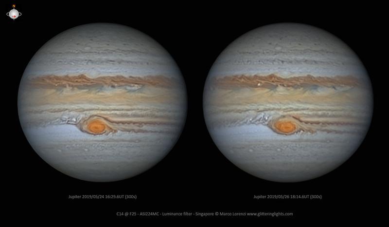 Jupiter on 24 and 26 May, 2019