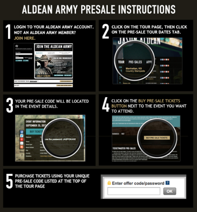 Presale Infographic