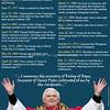 Pope Benedict XVI timeline