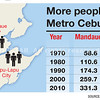 Source: 2010 Census of Population & Housing, NSCB. (Graphics by Rigil Kent Ynot/Sun.Star Cebu)