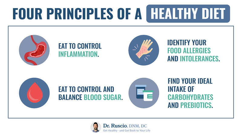 Four Principles of a Healthy Diet