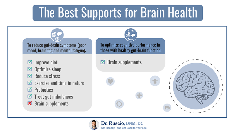Best supports for brain health infographic by Dr. Ruscio