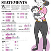 Infographics on motherhood