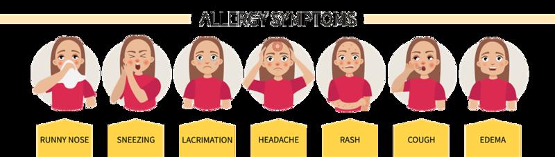 Got allergies? Fix your gut - AdobeStock 227557109 WEB symptoms headache rash lifestyle L
