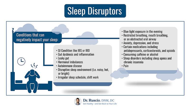 How to Fix Sleep Schedules Naturally: 6 Tips to Help - Sleep%20Series Sleep%20Disruptors Landscape L