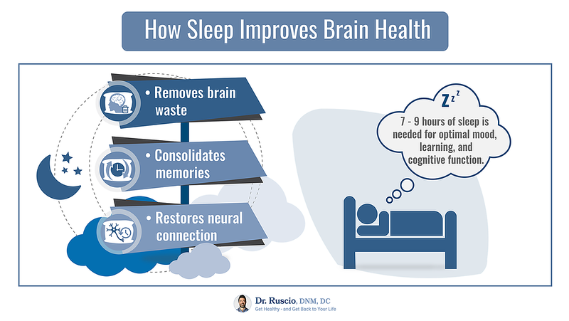 How to Boost Your Brain Through Neuroplasticity Healing - How%20Sleep%20Improves%20Brain%20Health Landscape L