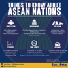 Things to know about Asean nations. (Graphics by Nicko Tubo/Sunnex)