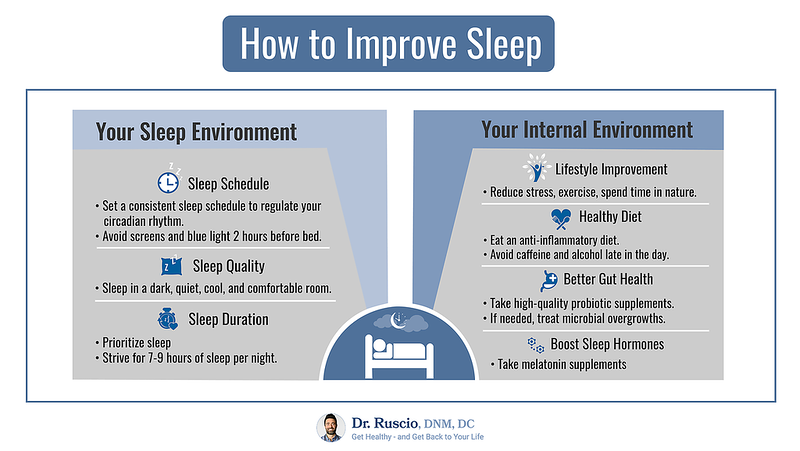 How to Fix Sleep Schedules Naturally: 6 Tips to Help - How%20to%20Improve%20Sleep Landscape L