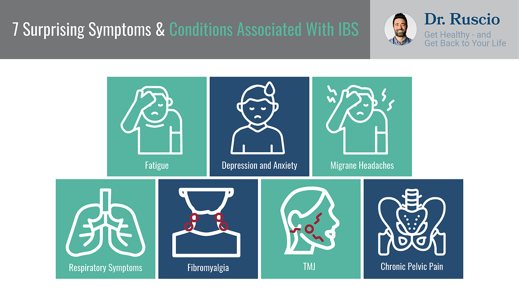 IBS medication: list of symptoms and conditions associated with IBS