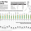 SunStar infographics on labor and employment in the Philippines