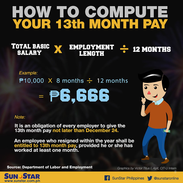 Everything You Need To Know About 13th Month Pay Sunstar