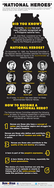 Philippine National Heroes Day