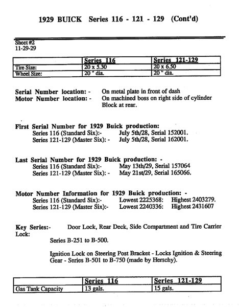 """1929 McLaughlin Buick Canadian Factory Production information - Page 2 (Note:  Fisher job numbers for open cars, actual production dates and bodies """"received"""" in white or completely finished)"""