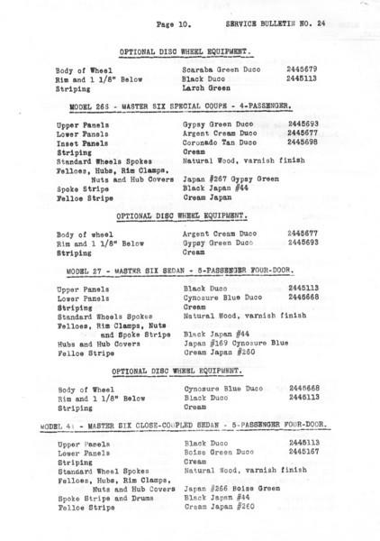 Service Bulletin # 24 - Page 10 (Colour Info)