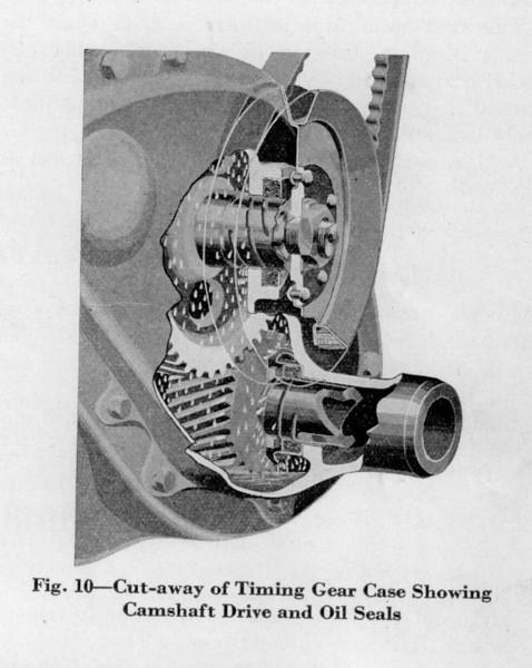 Cut-Away showing Fiber Cam Gear (behind fan pulley)