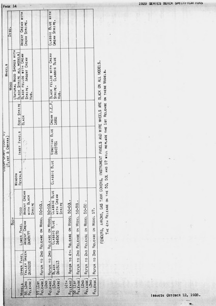 USA - Pg. 14 - Export Information (from GM Export - General Sales Dept. / Service Division) 2nd Release - Oct. 12, 1928