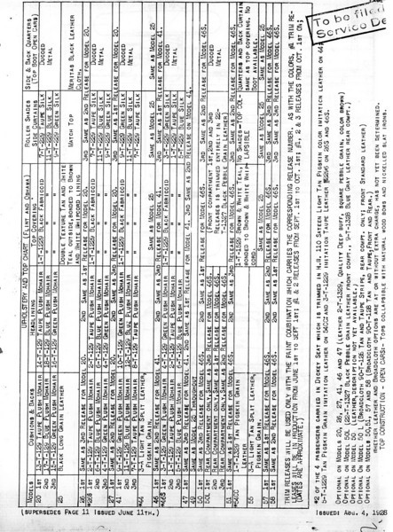 USA - Pg. 16 - Export Information (from GM Export - General Sales Dept. / Service Division) 1st Release - May 31, 1928 with several updates (Note:  See Oct. 12/28 for Final update)