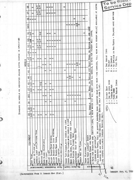 USA - Pg. 12 - Export Information (from GM Export - General Sales Dept. / Service Division) 1st Release - May 31, 1928 with several updates (Note:  See Oct. 12/28 for Final update)