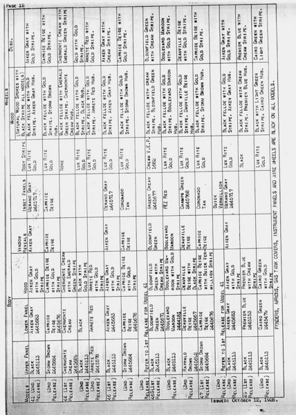 USA - Pg. 12 - Export Information (from GM Export - General Sales Dept. / Service Division) 2nd Release - Oct. 12, 1928
