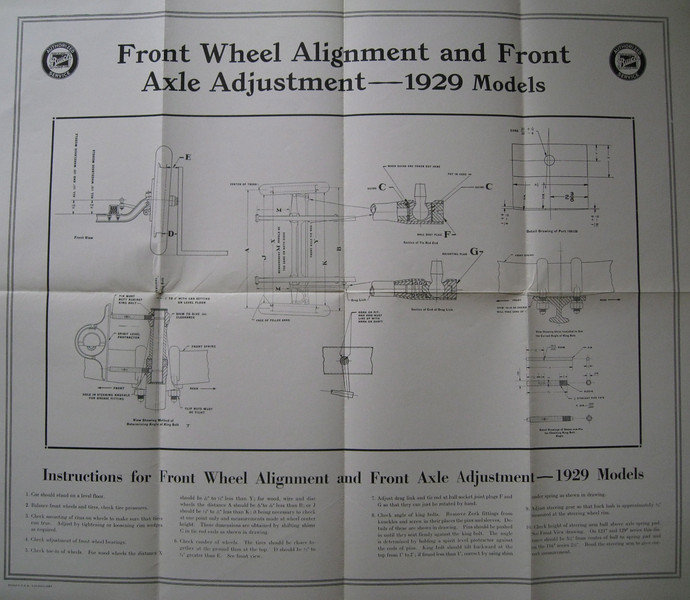 USA - Front Wheel Alignment wall poster