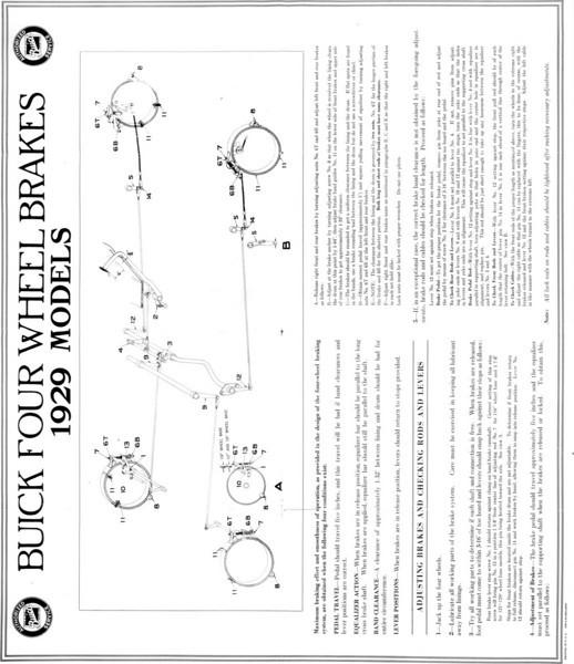 USA - Brake adjustment information