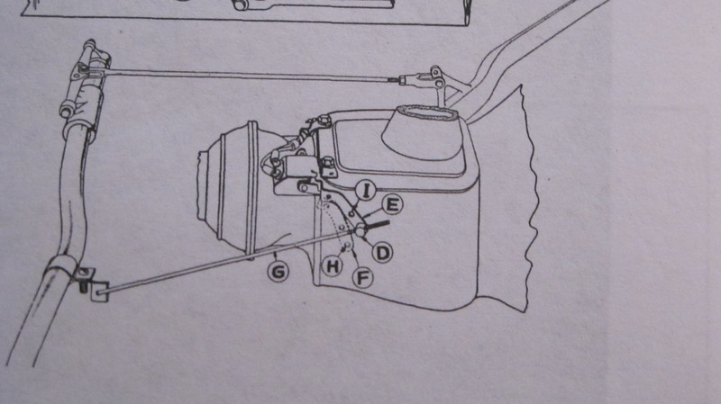 Brakelight and back-up light switch (3 of 3).