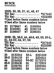 1929 Buick Headlamp Data - showing early and late serial numbers by model (except model 48).  From Skinned Knuckles.