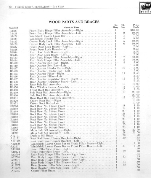 """Wood Part Descriptions (from 29-50 - 4 dr. sedan).  Also see """"Wood Part Drawing"""" for illustrations of the various wood parts."""