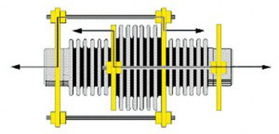 In-line pressure balanced expansion joint diagram