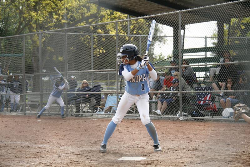 ssu 1 batting