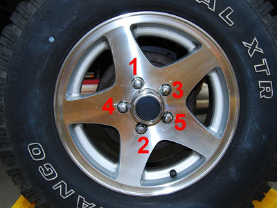 Torquing lug nuts - NEW