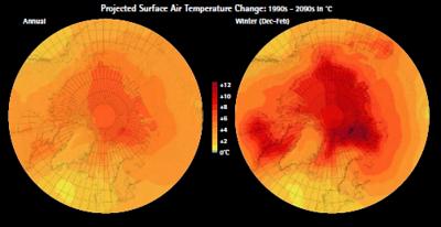 Arctic Temperatur 1990 - 2090
