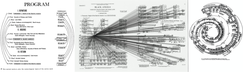 George Crumb Score Fragments (Black Angels and Spiral Galaxy)