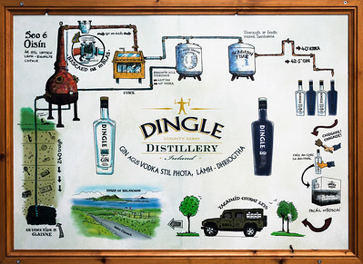 Dingle Distillery, Ireland